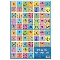 Pexeso Matematika (8588001170875)